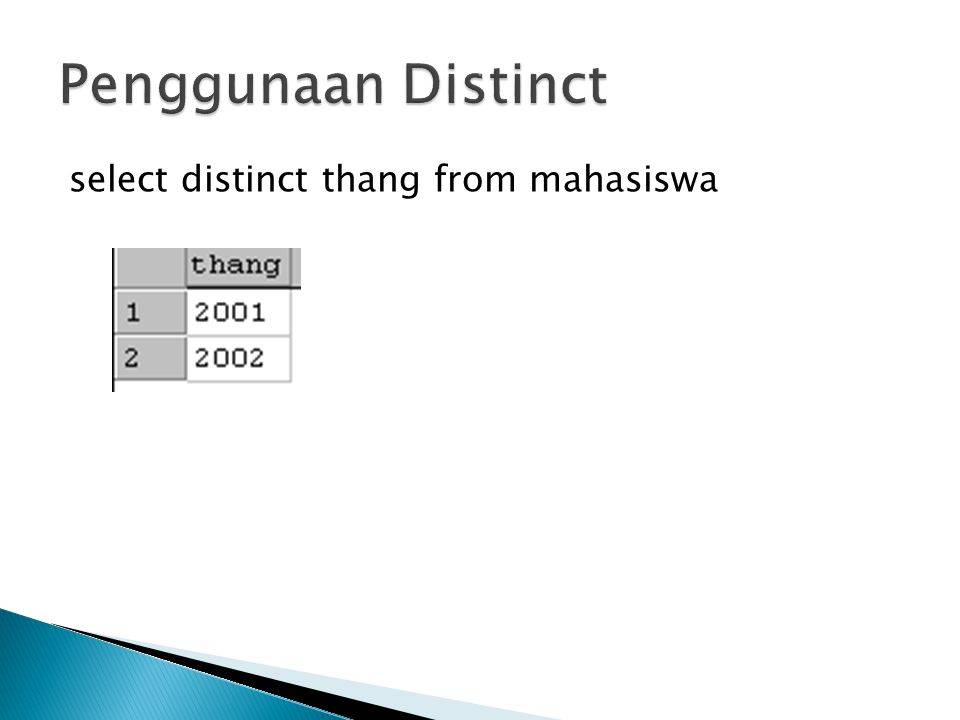select distinct thang from mahasiswa