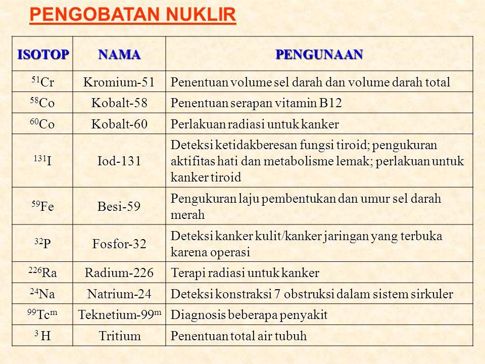 PENGOBATAN NUKLIRISOTOPNAMAPENGUNAAN 51 Cr Kromium-51 Penentuan volume sel darah dan volume darah total 58 Co Kobalt-58 Penentuan serapan vitamin B12