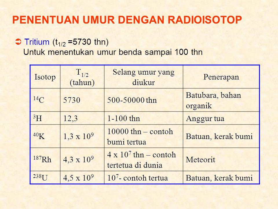  Tritium (t 1/2 =5730 thn) Untuk menentukan umur benda sampai 100 thn Isotop T 1/2 (tahun) Selang umur yang diukur Penerapan 14 C 5730 500-50000 thn