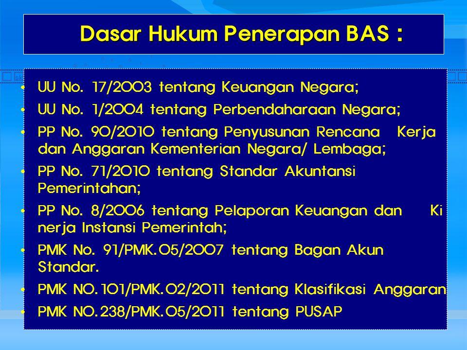 Dasar Hukum Penerapan BAS : Dasar Hukum Penerapan BAS : UU No.