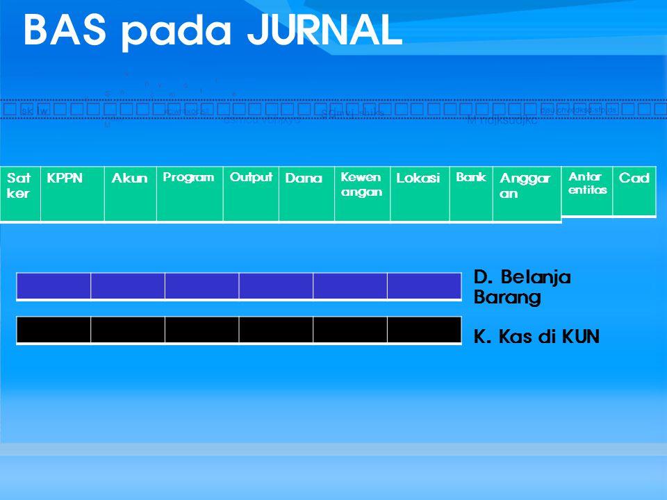 BAS pada JURNAL Sat ker KPPNAkun ProgramOutput Dana Kewen angan Lokasi Bank Anggar an Antar entitas Cad D.