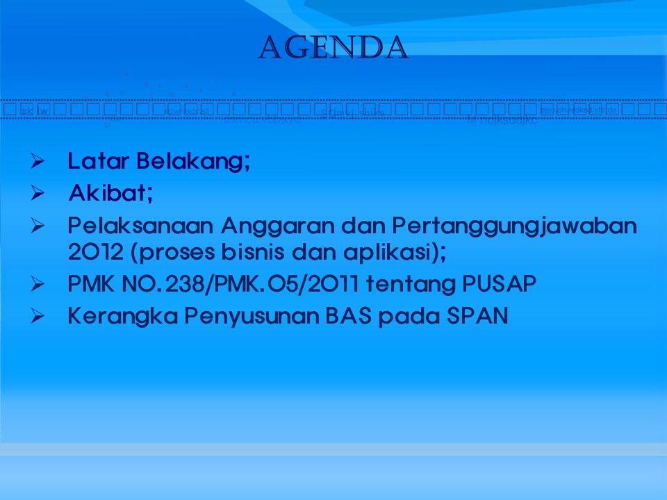  Latar Belakang;  Akibat;  Pelaksanaan Anggaran dan Pertanggungjawaban 2012 (proses bisnis dan aplikasi);  PMK NO.238/PMK.05/2011 tentang PUSAP  Kerangka Penyusunan BAS pada SPAN AGENDA