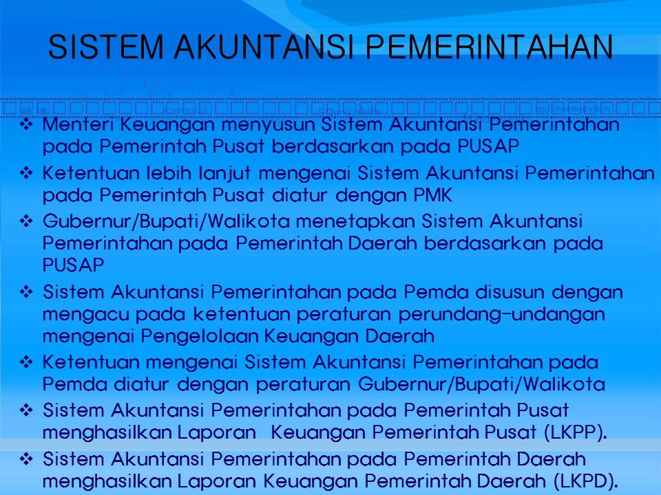 SISTEM AKUNTANSI PEMERINTAHAN  Menteri Keuangan menyusun Sistem Akuntansi Pemerintahan pada Pemerintah Pusat berdasarkan pada PUSAP  Ketentuan lebih lanjut mengenai Sistem Akuntansi Pemerintahan pada Pemerintah Pusat diatur dengan PMK  Gubernur/Bupati/Walikota menetapkan Sistem Akuntansi Pemerintahan pada Pemerintah Daerah berdasarkan pada PUSAP  Sistem Akuntansi Pemerintahan pada Pemda disusun dengan mengacu pada ketentuan peraturan perundang-undangan mengenai Pengelolaan Keuangan Daerah  Ketentuan mengenai Sistem Akuntansi Pemerintahan pada Pemda diatur dengan peraturan Gubernur/Bupati/Walikota  Sistem Akuntansi Pemerintahan pada Pemerintah Pusat menghasilkan Laporan Keuangan Pemerintah Pusat (LKPP).