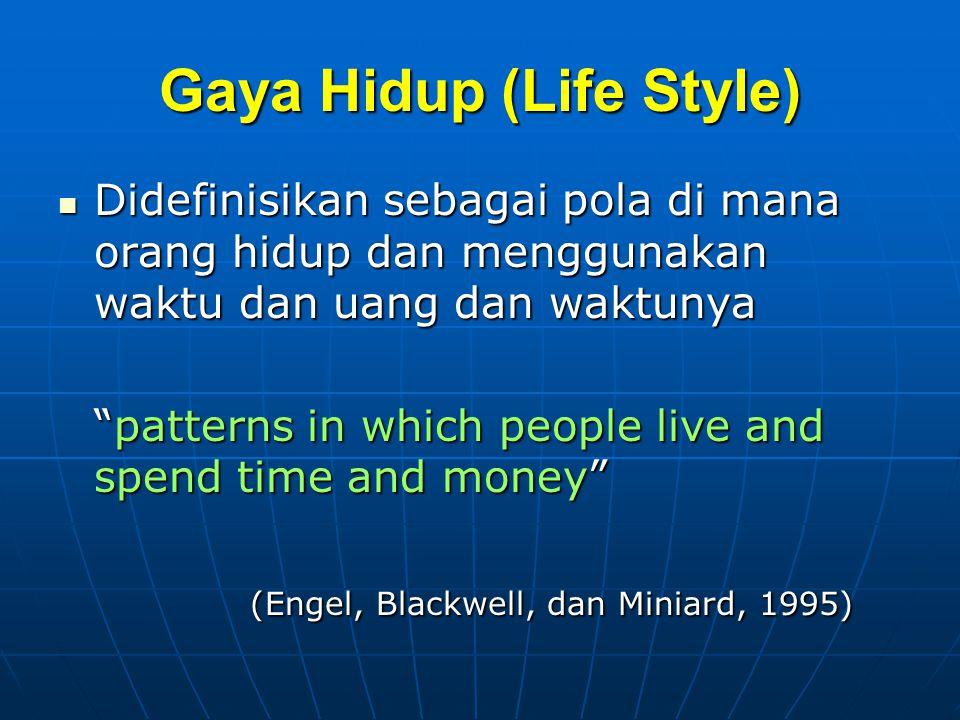 Gaya Hidup (Life Style) Didefinisikan sebagai pola di mana orang hidup dan menggunakan waktu dan uang dan waktunya Didefinisikan sebagai pola di mana orang hidup dan menggunakan waktu dan uang dan waktunya patterns in which people live and spend time and money (Engel, Blackwell, dan Miniard, 1995)