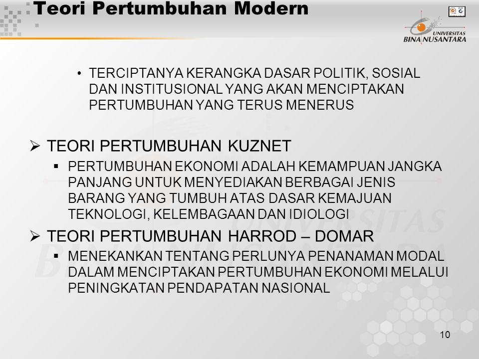 10 Teori Pertumbuhan Modern TERCIPTANYA KERANGKA DASAR POLITIK, SOSIAL DAN INSTITUSIONAL YANG AKAN MENCIPTAKAN PERTUMBUHAN YANG TERUS MENERUS  TEORI
