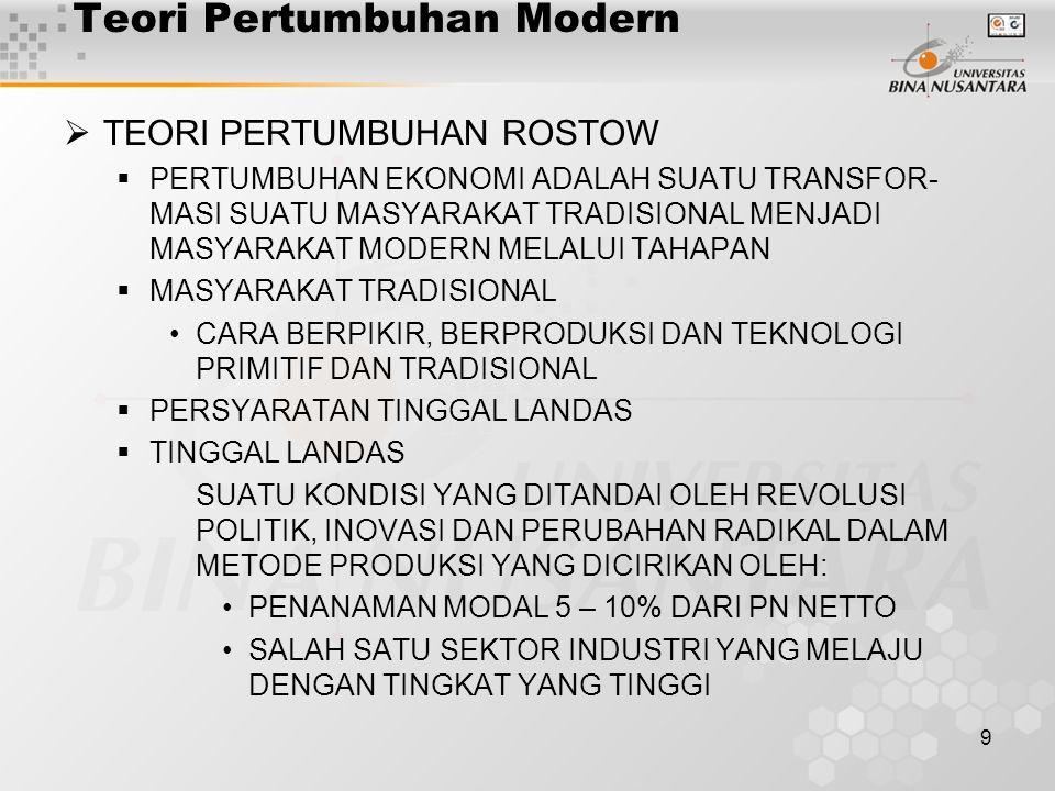 9 Teori Pertumbuhan Modern  TEORI PERTUMBUHAN ROSTOW  PERTUMBUHAN EKONOMI ADALAH SUATU TRANSFOR- MASI SUATU MASYARAKAT TRADISIONAL MENJADI MASYARAKAT MODERN MELALUI TAHAPAN  MASYARAKAT TRADISIONAL CARA BERPIKIR, BERPRODUKSI DAN TEKNOLOGI PRIMITIF DAN TRADISIONAL  PERSYARATAN TINGGAL LANDAS  TINGGAL LANDAS SUATU KONDISI YANG DITANDAI OLEH REVOLUSI POLITIK, INOVASI DAN PERUBAHAN RADIKAL DALAM METODE PRODUKSI YANG DICIRIKAN OLEH: PENANAMAN MODAL 5 – 10% DARI PN NETTO SALAH SATU SEKTOR INDUSTRI YANG MELAJU DENGAN TINGKAT YANG TINGGI