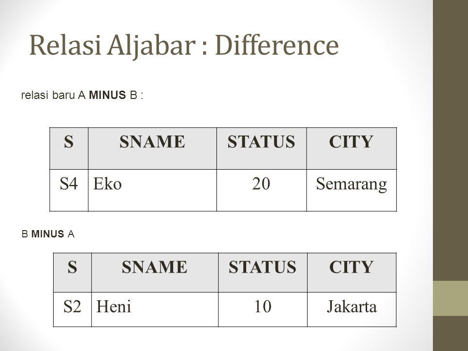 Relasi Aljabar : Difference relasi baru A MINUS B : SSNAMESTATUSCITY S4Eko20Semarang B MINUS A SSNAMESTATUSCITY S2Heni10Jakarta