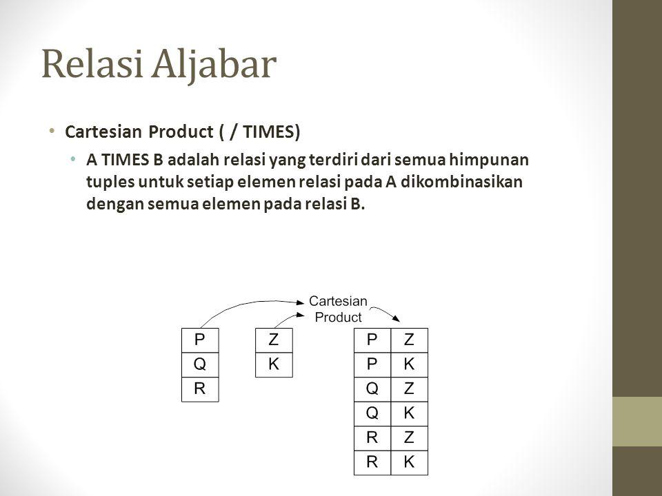 Relasi Aljabar Cartesian Product ( / TIMES) A TIMES B adalah relasi yang terdiri dari semua himpunan tuples untuk setiap elemen relasi pada A dikombin