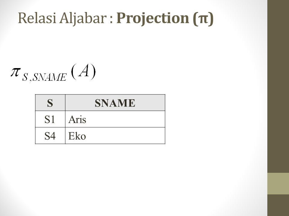 Relasi Aljabar : Projection (π) SSNAME S1Aris S4Eko