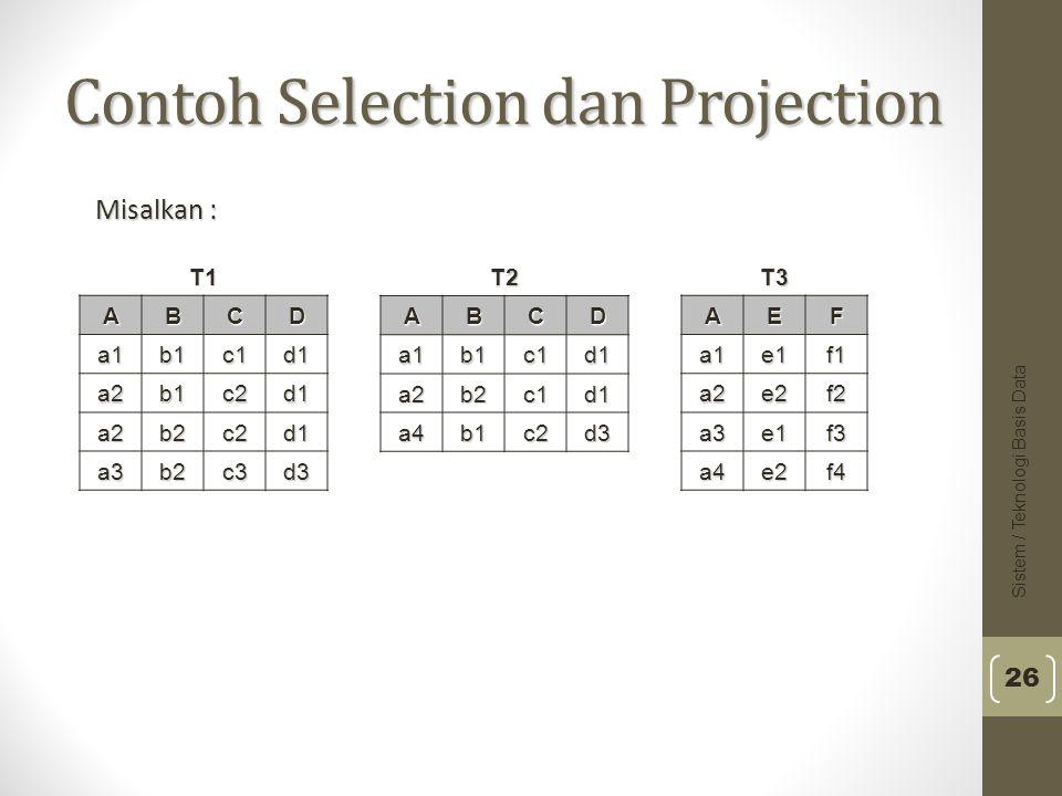 Sistem / Teknologi Basis Data 26 Contoh Selection dan Projection Misalkan : T1 ABCD a1b1 c1c1c1c1d1 a2b1 c2c2c2c2d1 a2b2 c2c2c2c2d1 a3b2 c3c3c3c3d3 T2