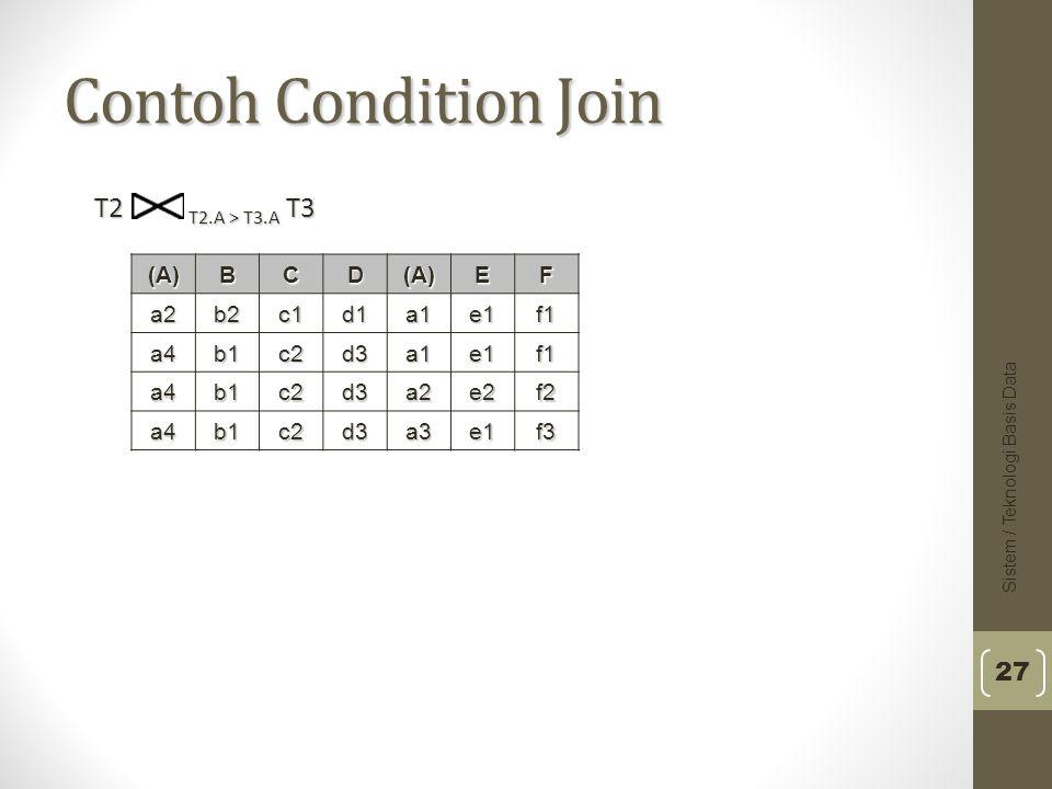 Sistem / Teknologi Basis Data 27 Contoh Condition Join T2 T2.A > T3.A T3 (A)(A)(A)(A)BCD(A)EFa2b2c1d1a1e1f1 a4b1c2d3a1e1f1 a4b1c2d3a2e2f2 a4b1c2d3a3e1