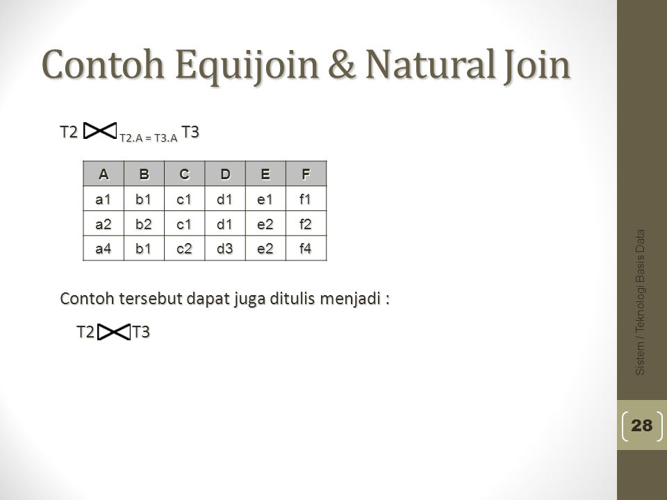 Sistem / Teknologi Basis Data 28 Contoh Equijoin & Natural Join T2 T2.A = T3.A T3 Contoh tersebut dapat juga ditulis menjadi : T2 T3 ABCDEFa1b1c1d1e1f