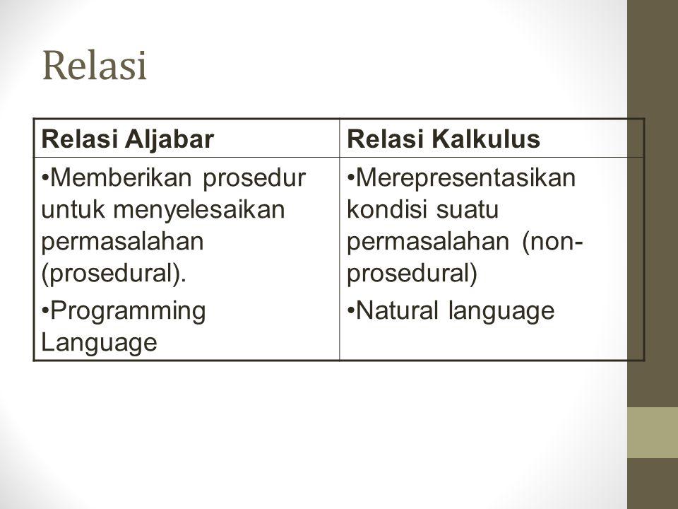 Relasi Relasi AljabarRelasi Kalkulus Memberikan prosedur untuk menyelesaikan permasalahan (prosedural). Programming Language Merepresentasikan kondisi