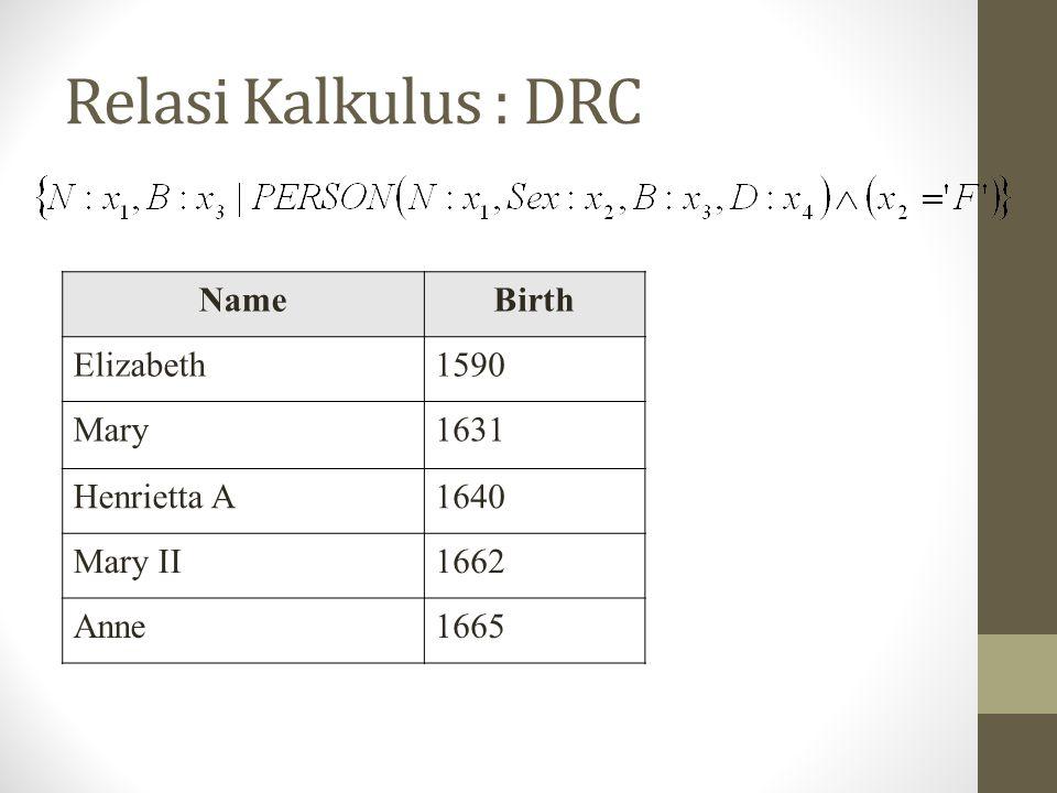 Relasi Kalkulus : DRC NameBirth Elizabeth1590 Mary1631 Henrietta A1640 Mary II1662 Anne1665