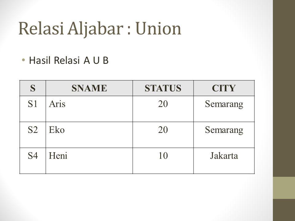 Relasi Aljabar : Union Hasil Relasi A U B SSNAMESTATUSCITY S1Aris20Semarang S2Eko20Semarang S4Heni10Jakarta