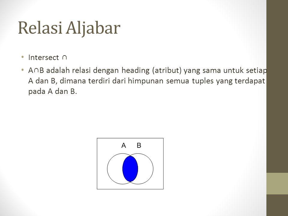 Relasi Aljabar Intersect ∩ A∩B adalah relasi dengan heading (atribut) yang sama untuk setiap A dan B, dimana terdiri dari himpunan semua tuples yang t