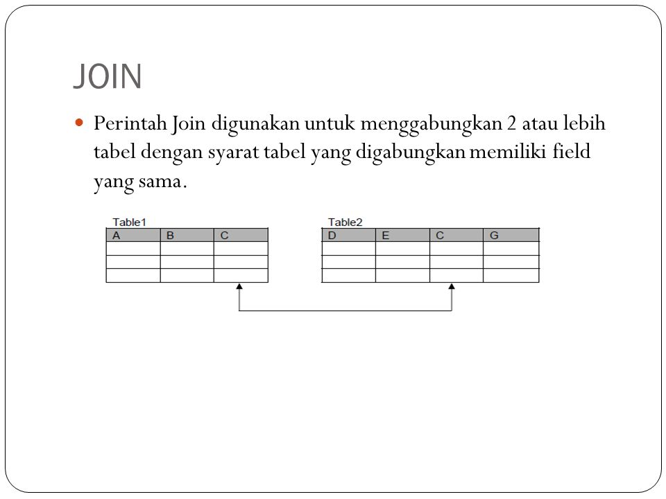 JOIN Perintah Join digunakan untuk menggabungkan 2 atau lebih tabel dengan syarat tabel yang digabungkan memiliki field yang sama.