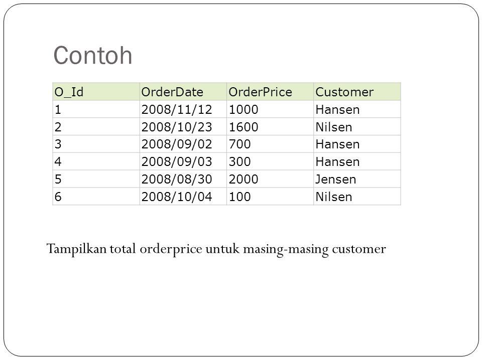 Contoh O_IdOrderDateOrderPriceCustomer 12008/11/121000Hansen 22008/10/231600Nilsen 32008/09/02700Hansen 42008/09/03300Hansen 52008/08/302000Jensen 62008/10/04100Nilsen Tampilkan total orderprice untuk masing-masing customer