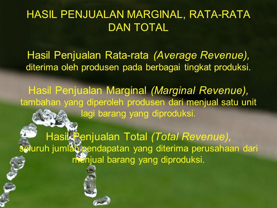 HASIL PENJUALAN MARGINAL, RATA-RATA DAN TOTAL Hasil Penjualan Rata-rata (Average Revenue), diterima oleh produsen pada berbagai tingkat produksi. Hasi