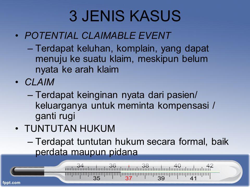 3 JENIS KASUS POTENTIAL CLAIMABLE EVENT –Terdapat keluhan, komplain, yang dapat menuju ke suatu klaim, meskipun belum nyata ke arah klaim CLAIM –Terda