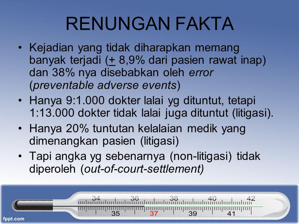 RENUNGAN FAKTA Kejadian yang tidak diharapkan memang banyak terjadi (+ 8,9% dari pasien rawat inap) dan 38% nya disebabkan oleh error (preventable adv