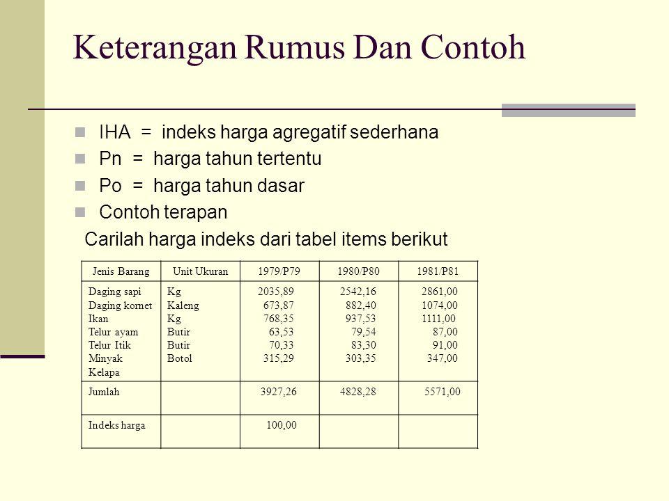 Keterangan Rumus Dan Contoh IHA = indeks harga agregatif sederhana Pn = harga tahun tertentu Po = harga tahun dasar Contoh terapan Carilah harga indek