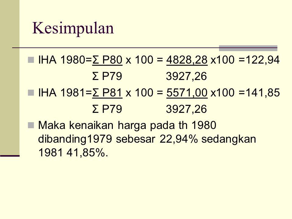 Kesimpulan IHA 1980=Σ P80 x 100 = 4828,28 x100 =122,94 Σ P79 3927,26 IHA 1981=Σ P81 x 100 = 5571,00 x100 =141,85 Σ P79 3927,26 Maka kenaikan harga pad