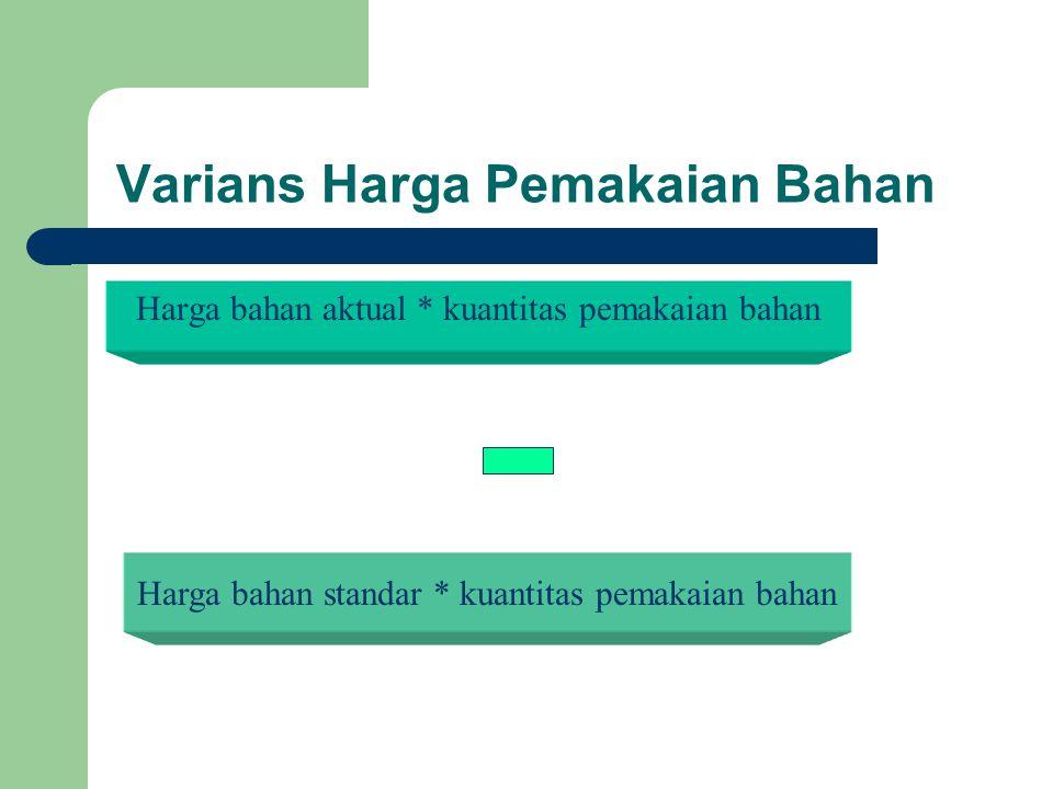Varians Harga Pemakaian Bahan Harga bahan aktual * kuantitas pemakaian bahan Harga bahan standar * kuantitas pemakaian bahan