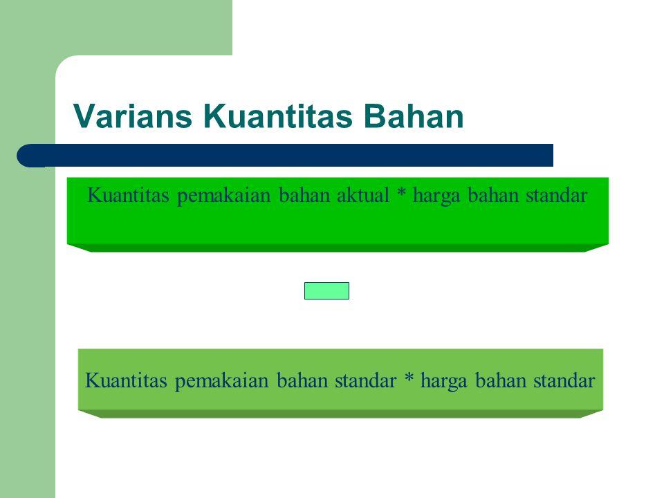 Varians Kuantitas Bahan Kuantitas pemakaian bahan aktual * harga bahan standar Kuantitas pemakaian bahan standar * harga bahan standar
