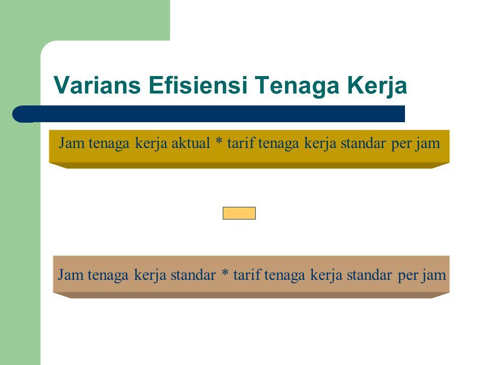 Varians Efisiensi Tenaga Kerja Jam tenaga kerja aktual * tarif tenaga kerja standar per jam Jam tenaga kerja standar * tarif tenaga kerja standar per