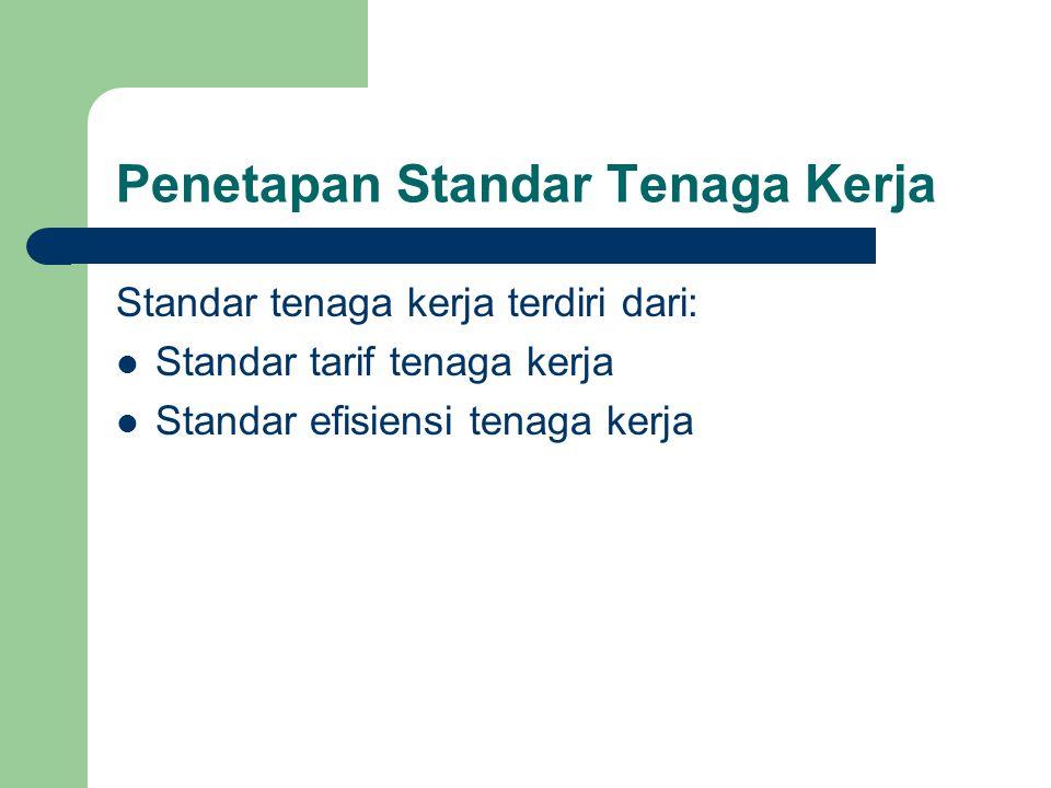Penetapan Standar Tenaga Kerja Standar tenaga kerja terdiri dari: Standar tarif tenaga kerja Standar efisiensi tenaga kerja