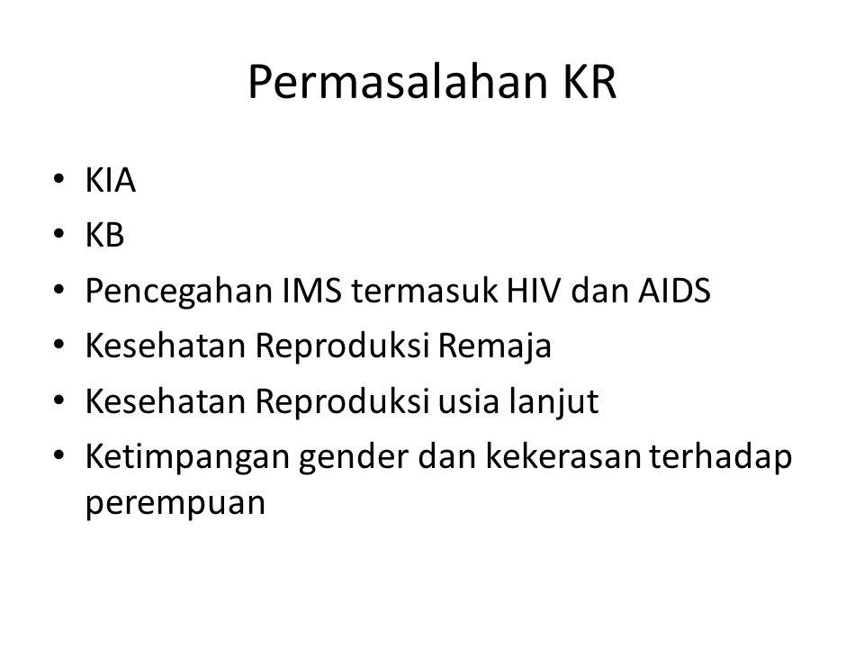 Permasalahan KR KIA KB Pencegahan IMS termasuk HIV dan AIDS Kesehatan Reproduksi Remaja Kesehatan Reproduksi usia lanjut Ketimpangan gender dan kekerasan terhadap perempuan