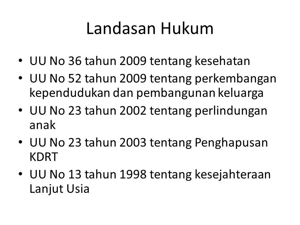 Landasan Hukum UU No 36 tahun 2009 tentang kesehatan UU No 52 tahun 2009 tentang perkembangan kependudukan dan pembangunan keluarga UU No 23 tahun 2002 tentang perlindungan anak UU No 23 tahun 2003 tentang Penghapusan KDRT UU No 13 tahun 1998 tentang kesejahteraan Lanjut Usia