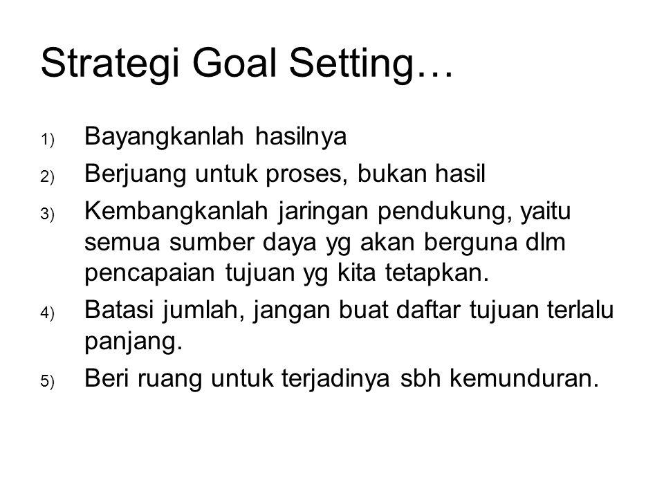 Strategi Goal Setting… 1) Bayangkanlah hasilnya 2) Berjuang untuk proses, bukan hasil 3) Kembangkanlah jaringan pendukung, yaitu semua sumber daya yg