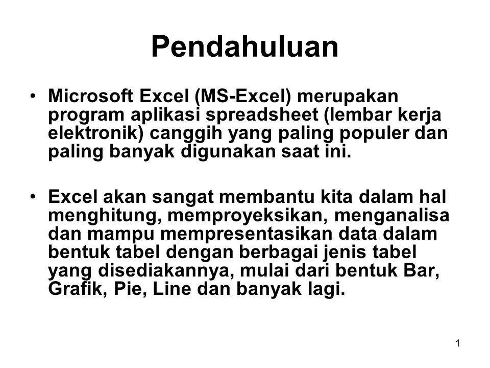 1 Pendahuluan Microsoft Excel (MS-Excel) merupakan program aplikasi spreadsheet (lembar kerja elektronik) canggih yang paling populer dan paling banyak digunakan saat ini.