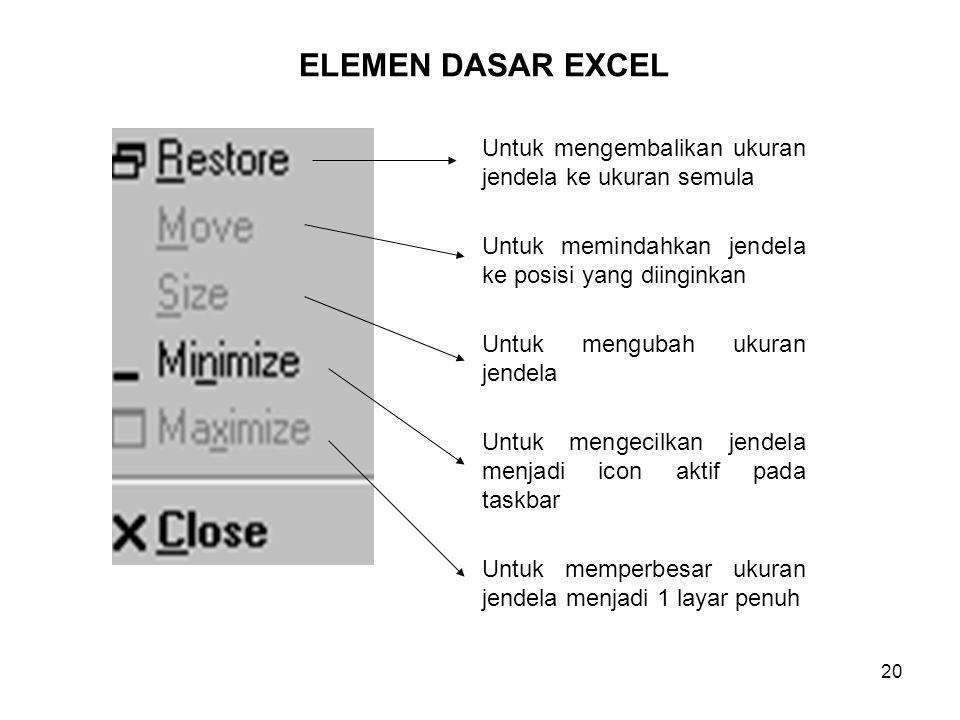 20 Untuk mengembalikan ukuran jendela ke ukuran semula Untuk memindahkan jendela ke posisi yang diinginkan Untuk mengubah ukuran jendela Untuk mengecilkan jendela menjadi icon aktif pada taskbar Untuk memperbesar ukuran jendela menjadi 1 layar penuh ELEMEN DASAR EXCEL