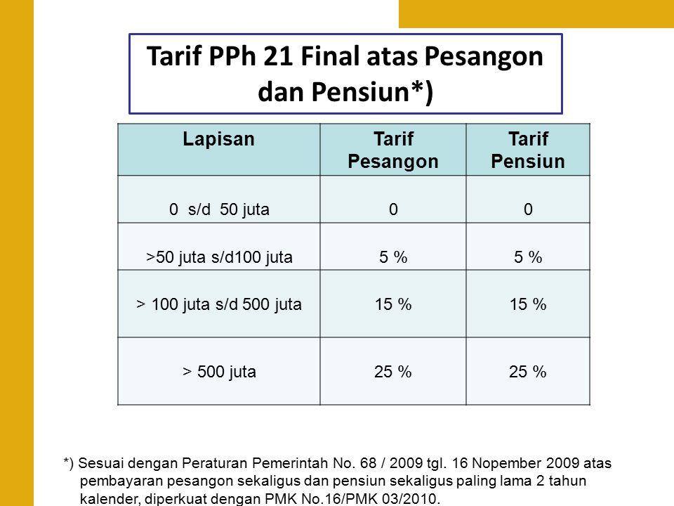 LapisanTarif Pesangon Tarif Pensiun 0 s/d 50 juta00 >50 juta s/d100 juta5 % > 100 juta s/d 500 juta15 % > 500 juta25 % Tarif PPh 21 Final atas Pesango