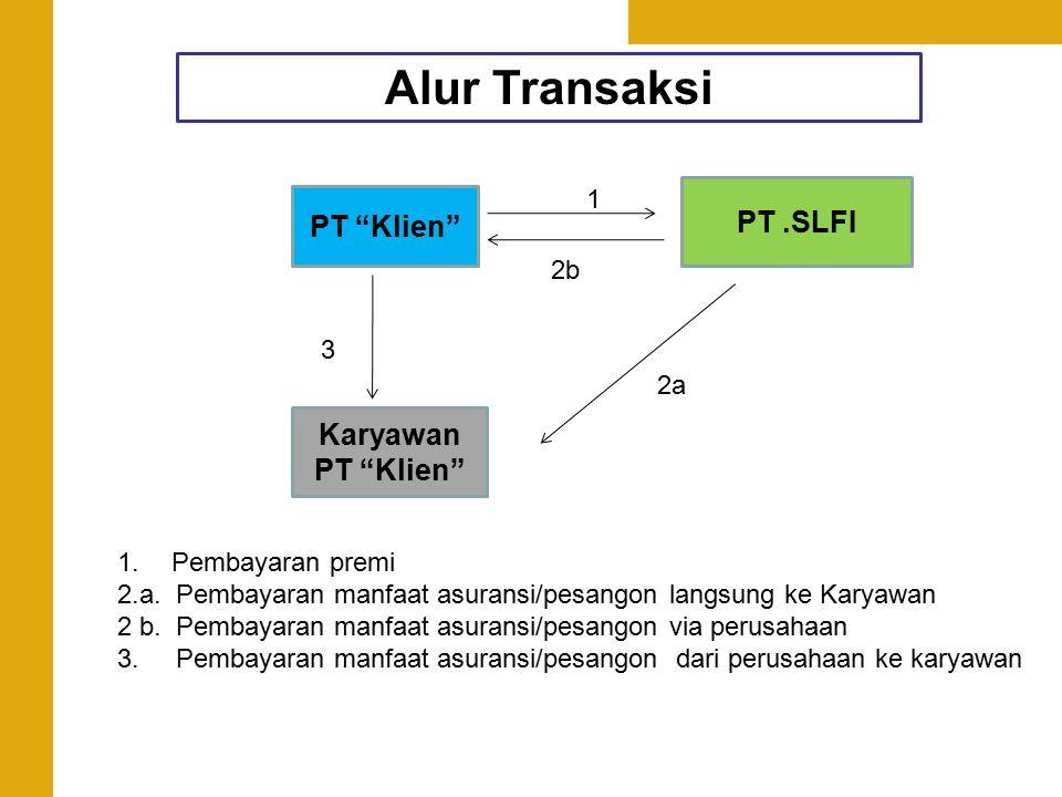 "Alur Transaksi PT ""Klien"" PT.SLFI Karyawan PT ""Klien"" 1. Pembayaran premi 2.a. Pembayaran manfaat asuransi/pesangon langsung ke Karyawan 2 b. Pembayar"
