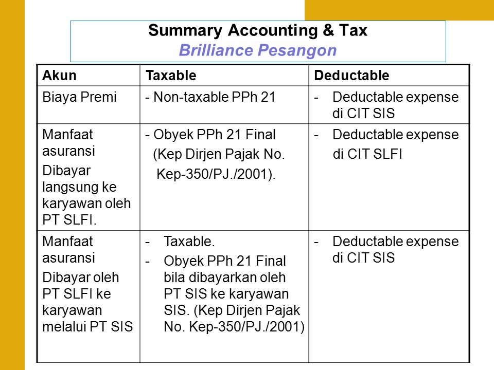 Summary Accounting & Tax Brilliance Pesangon AkunTaxableDeductable Biaya Premi- Non-taxable PPh 21-Deductable expense di CIT SIS Manfaat asuransi Diba