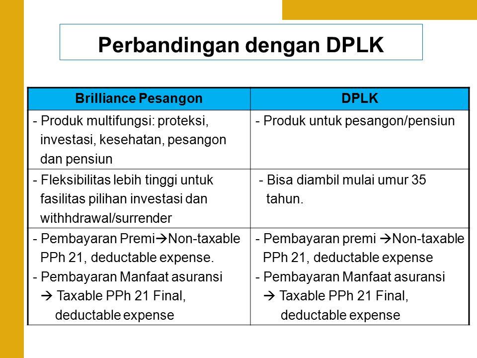 Perbandingan dengan DPLK Brilliance PesangonDPLK - Produk multifungsi: proteksi, investasi, kesehatan, pesangon dan pensiun - Produk untuk pesangon/pe