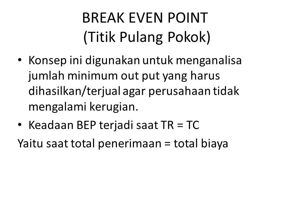BREAK EVEN POINT (Titik Pulang Pokok) Konsep ini digunakan untuk menganalisa jumlah minimum out put yang harus dihasilkan/terjual agar perusahaan tida