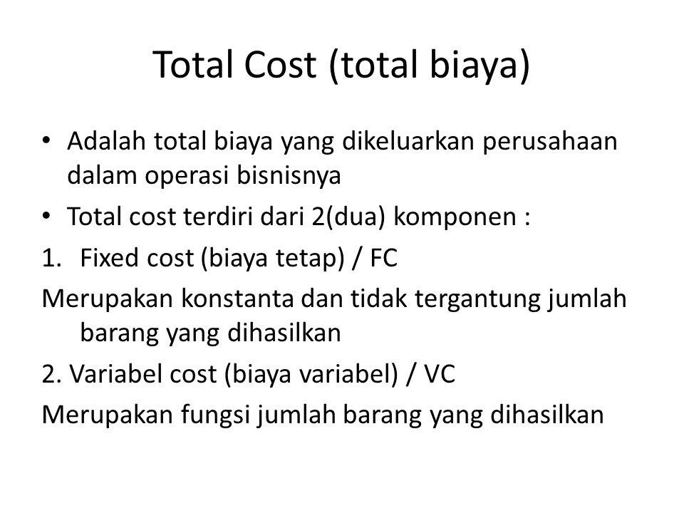 Total Cost (total biaya) Adalah total biaya yang dikeluarkan perusahaan dalam operasi bisnisnya Total cost terdiri dari 2(dua) komponen : 1.Fixed cost