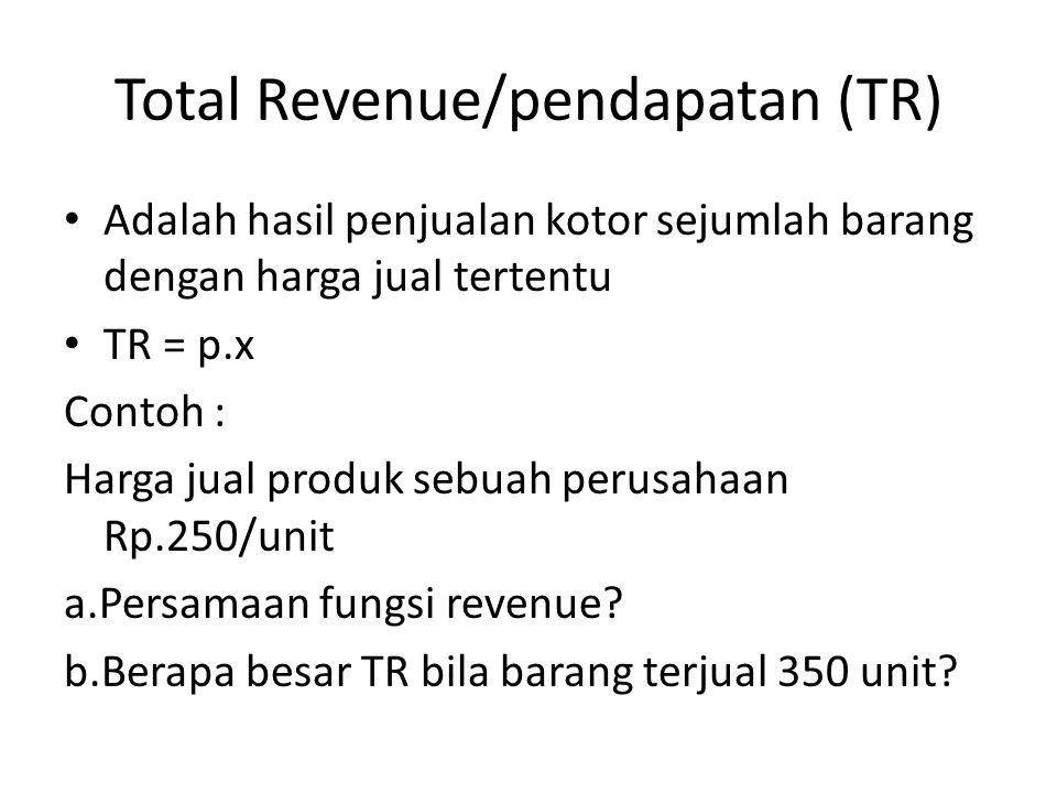 Total Revenue/pendapatan (TR) Adalah hasil penjualan kotor sejumlah barang dengan harga jual tertentu TR = p.x Contoh : Harga jual produk sebuah perus