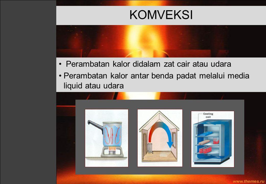 Perambatan kalor didalam zat cair atau udara Perambatan kalor antar benda padat melalui media liquid atau udara KOMVEKSI