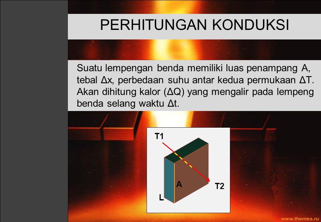PERHITUNGAN KONDUKSI Suatu lempengan benda memiliki luas penampang A, tebal Δx, perbedaan suhu antar kedua permukaan ΔT. Akan dihitung kalor (ΔQ) yang