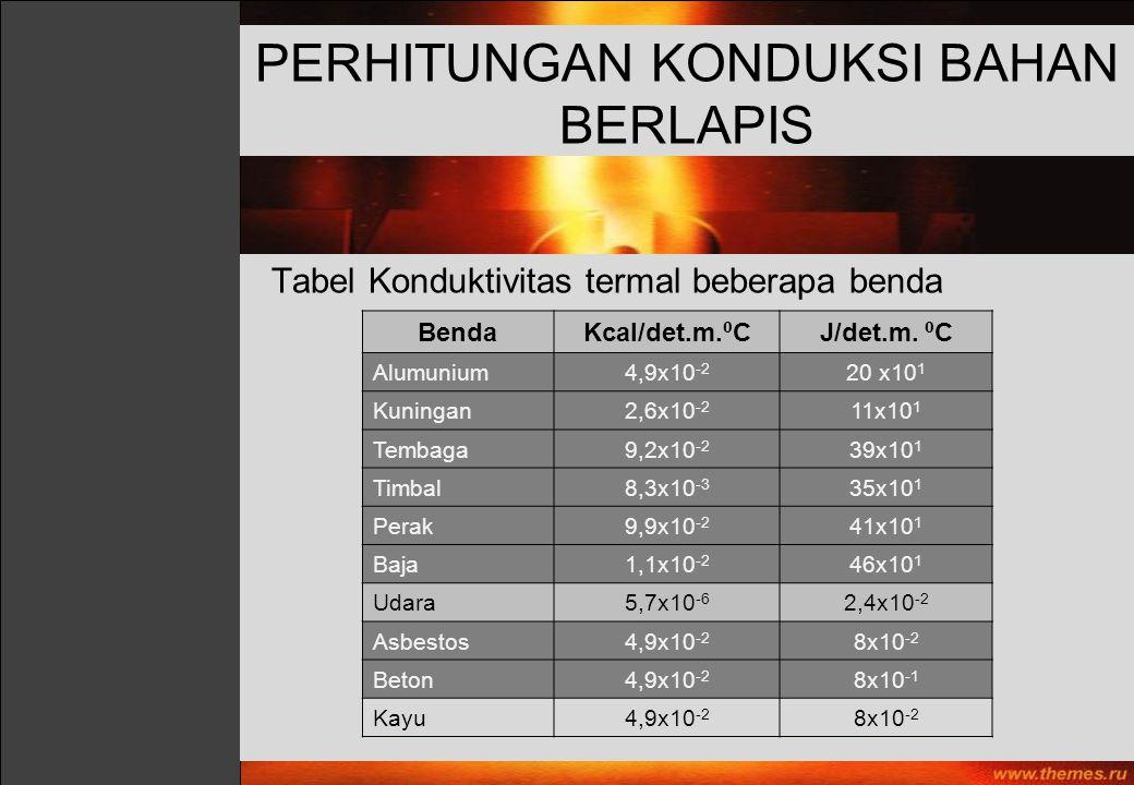 Tabel Konduktivitas termal beberapa benda Benda Kcal/det.m. ⁰ CJ/det.m. ⁰ C Alumunium4,9x10 -2 20 x10 1 Kuningan2,6x10 -2 11x10 1 Tembaga9,2x10 -2 39x