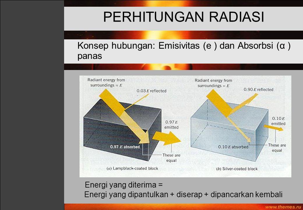 Konsep hubungan: Emisivitas (e ) dan Absorbsi (α ) panas PERHITUNGAN RADIASI Energi yang diterima = Energi yang dipantulkan + diserap + dipancarkan ke