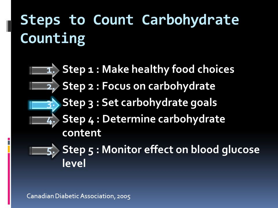 Step 3 : Set Carbohydrate Goals  dietitian will help to set a goal for grams of carbohydrate at each meal and snack  This may be the same from day to day or may be flexible, depending on patient needs Canadian Diabetic Association, 2005