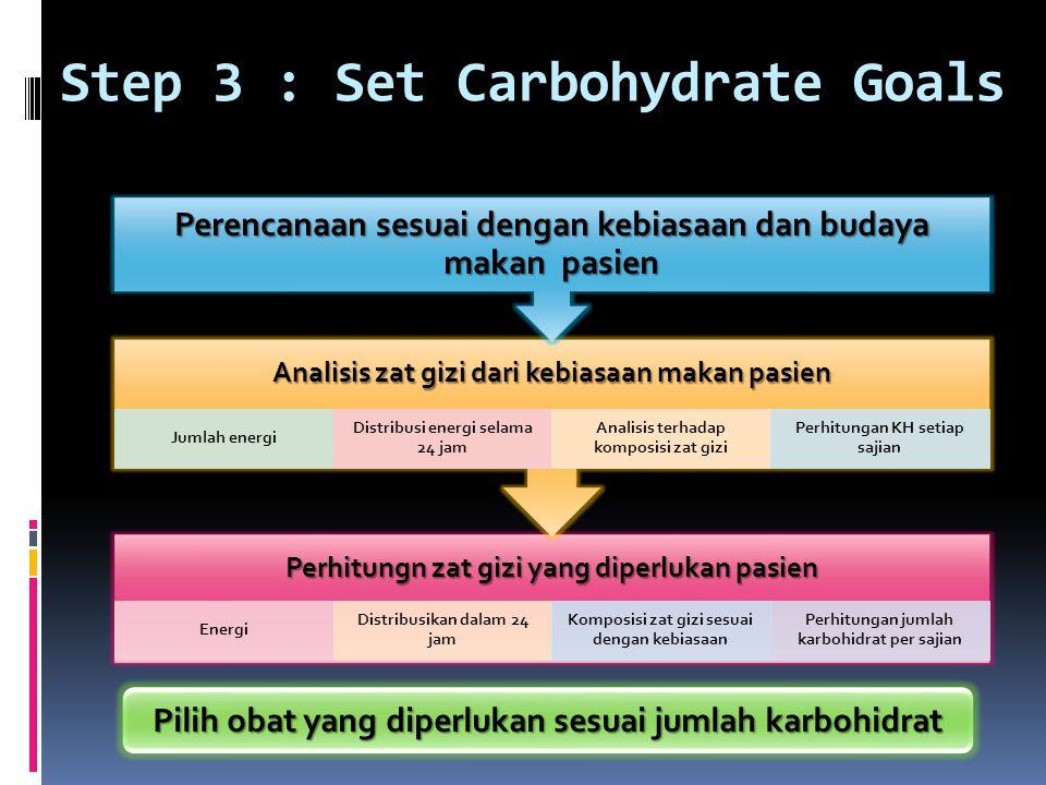 Step 3 : Set Carbohydrate Goals Perhitungn zat gizi yang diperlukan pasien Energi Distribusikan dalam 24 jam Komposisi zat gizi sesuai dengan kebiasaa