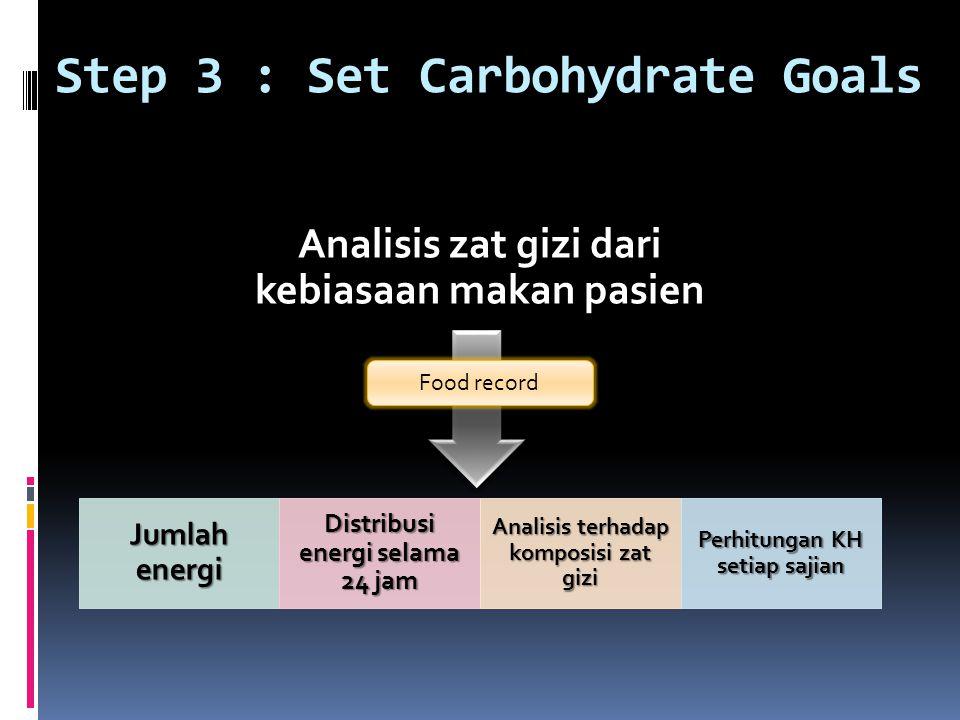 Jumlah energi Distribusi energi selama 24 jam Analisis terhadap komposisi zat gizi Perhitungan KH setiap sajian Step 3 : Set Carbohydrate Goals Analis